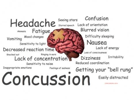 InFocus Eyecare | Symptoms - Concussion Center